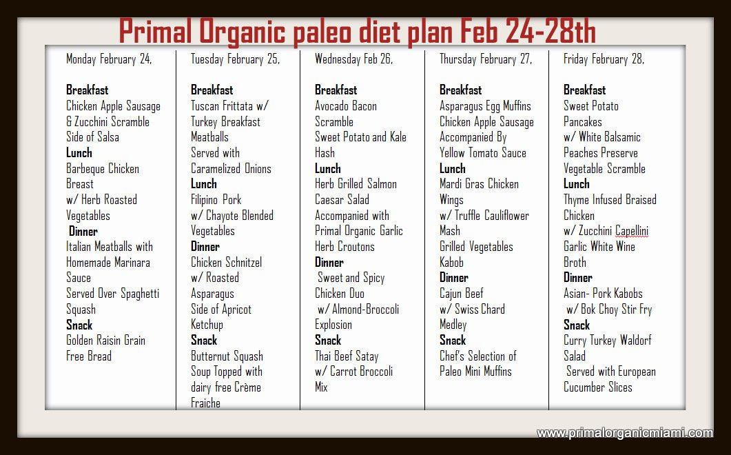 Weight Loss Meal Plan Delivery Md Weight Loss