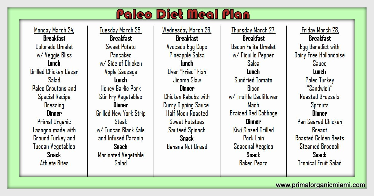 Paleo Food Delivery Menu Miami March 24 - Primal Organic