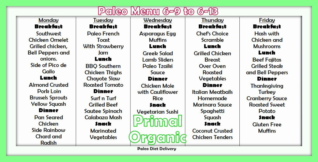 Paleo Diet Delivery in Miami
