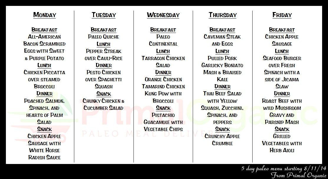 Simple Paleo Diet Menu Plan  Nutrisystem Recipe Center