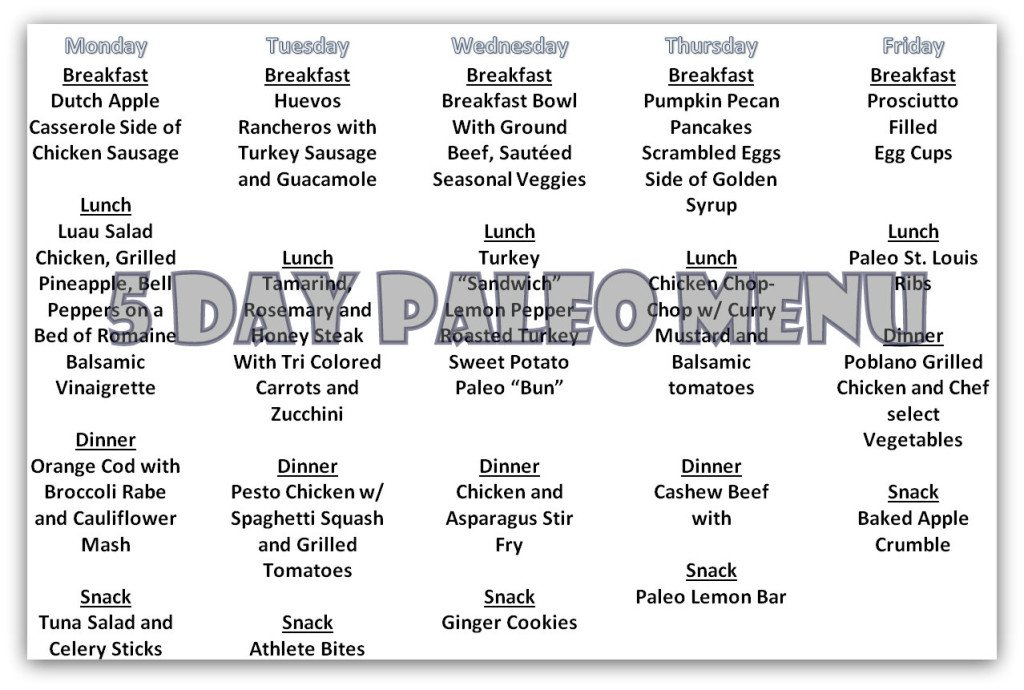 paleo diet for athletes meal plan pdf